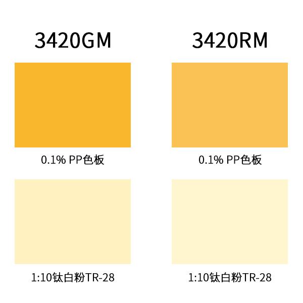 重防腐超耐候微米级铁黄预制浆